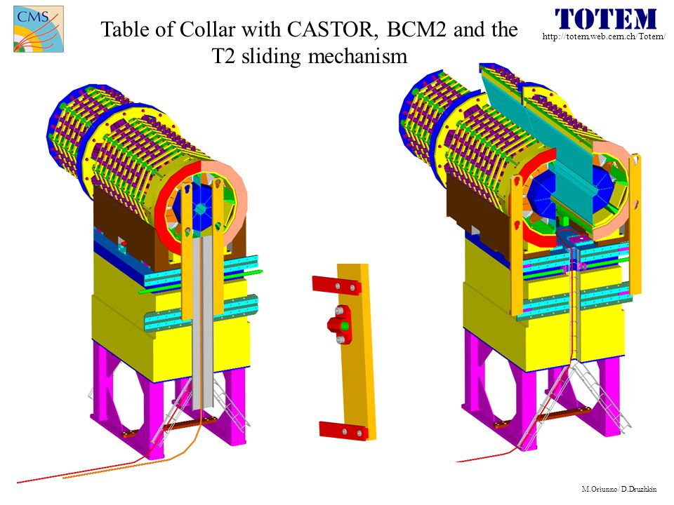 http://totem.web.cern.ch/Totem/ M.Oriunno/ D.Druzhkin Table of Collar with CASTOR, BCM2 and the T2 sliding mechanism
