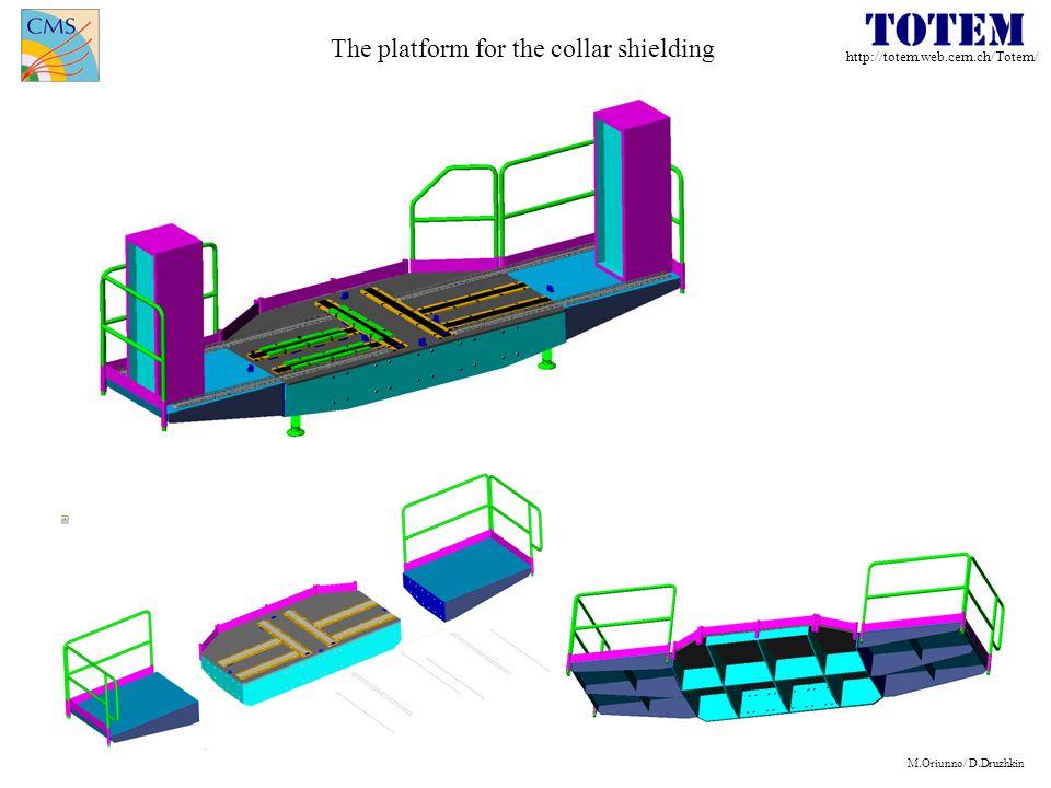 http://totem.web.cern.ch/Totem/ M.Oriunno/ D.Druzhkin The platform for the collar shielding