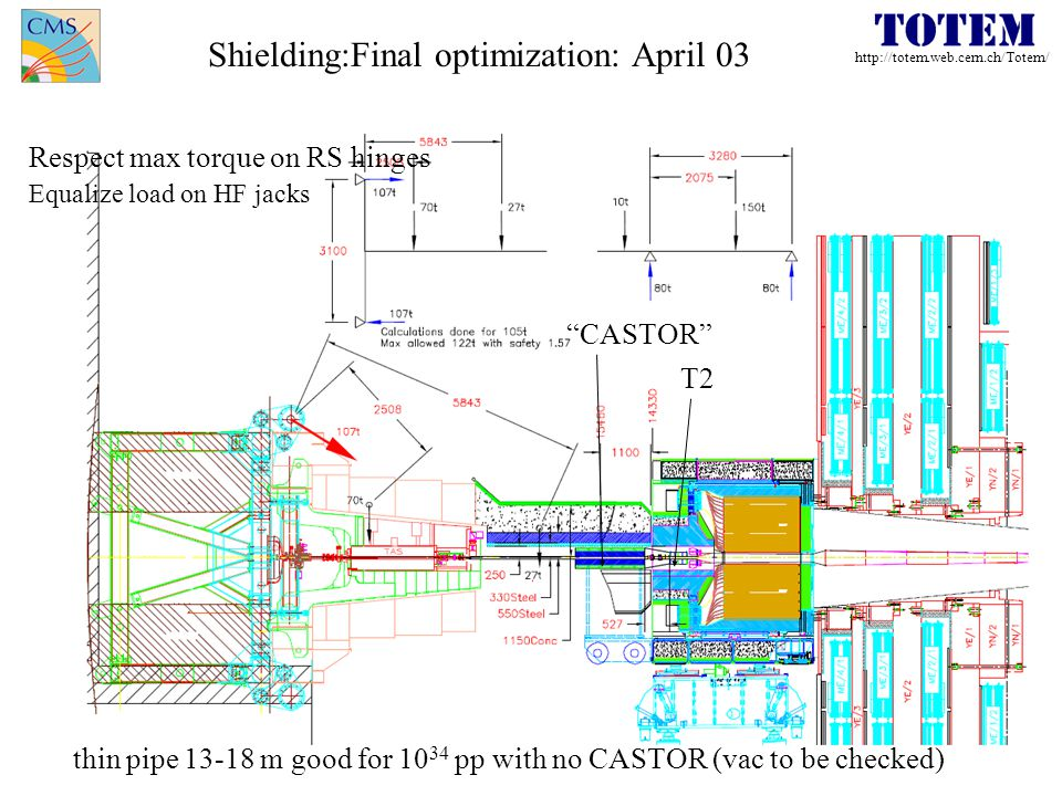 http://totem.web.cern.ch/Totem/ M.Oriunno/ D.Druzhkin Shielding:Final optimization: April 03 thin pipe 13-18 m good for 10 34 pp with no CASTOR (vac t