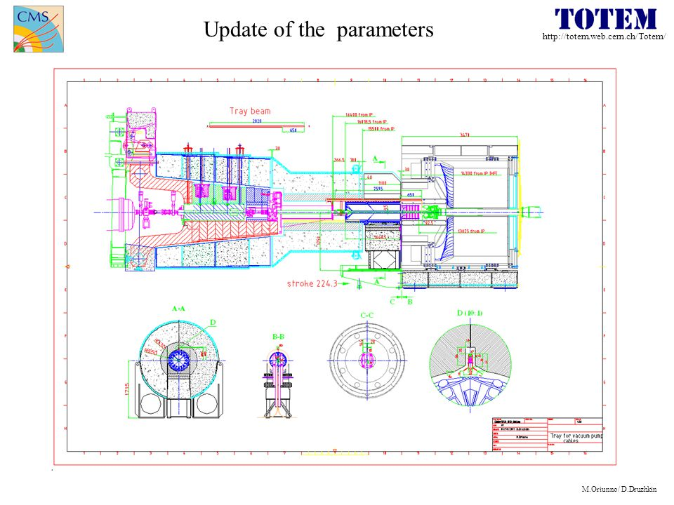 http://totem.web.cern.ch/Totem/ M.Oriunno/ D.Druzhkin Update of the parameters