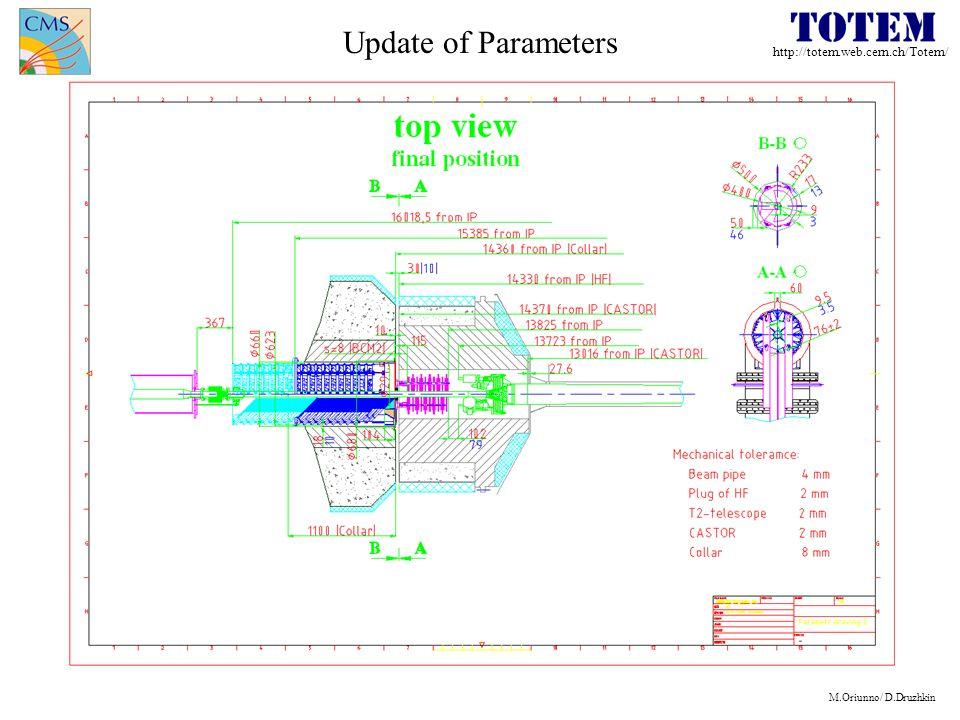 http://totem.web.cern.ch/Totem/ M.Oriunno/ D.Druzhkin Update of Parameters