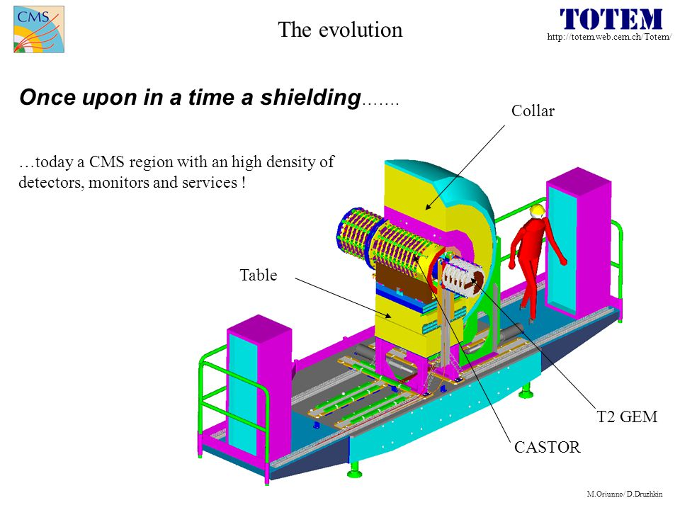 http://totem.web.cern.ch/Totem/ M.Oriunno/ D.Druzhkin The evolution T2 GEM CASTOR Table Collar Once upon in a time a shielding ……. …today a CMS region