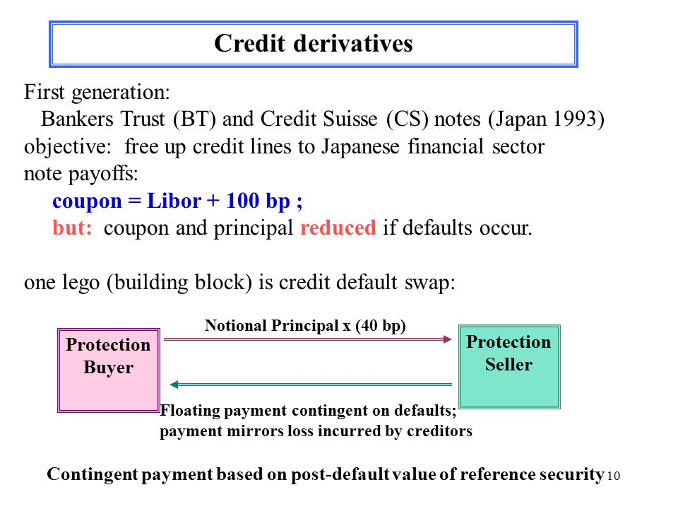 9 Commodity derivatives Commodity-linked loans Merrill Lynch - $250 mil Aluminum-linked bond for Dubal (Barrick) Price protection standard for project financing hedging to assure break-even as loan requirement.