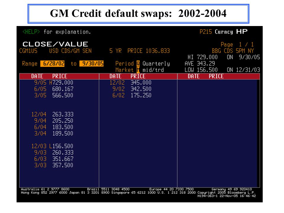 11 Enron Credit default swaps – Fall 2001