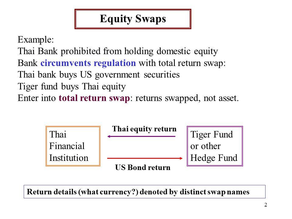 12 GM Credit default swaps: 2002-2004