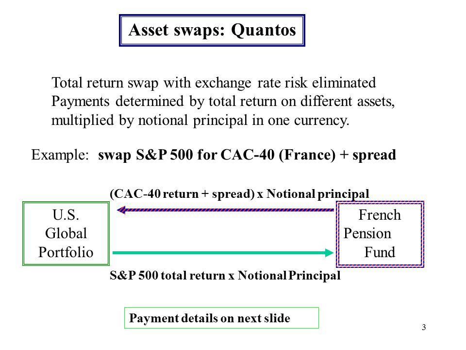13 GM Credit default swaps – Fall 2005