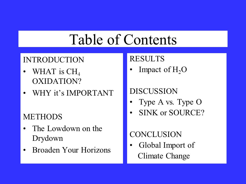 Table of Contents INTRODUCTION WHAT is CH 4 OXIDATION.