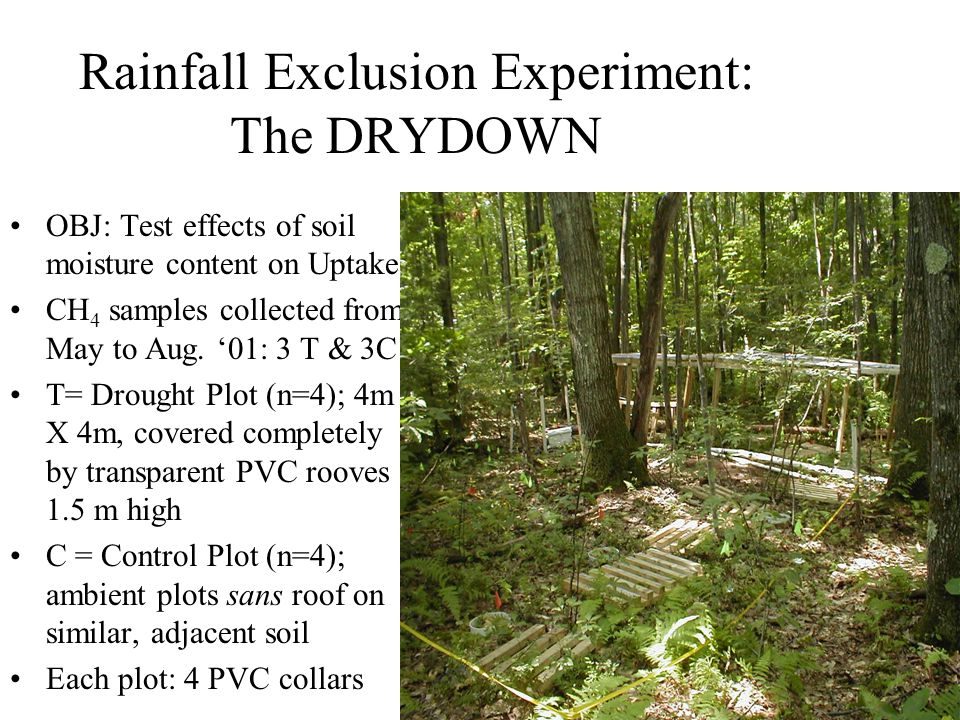 Rainfall Exclusion Experiment: The DRYDOWN OBJ: Test effects of soil moisture content on Uptake CH 4 samples collected from May to Aug.