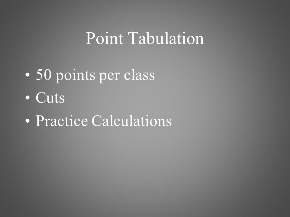 Point Tabulation 50 points per class Cuts Practice Calculations