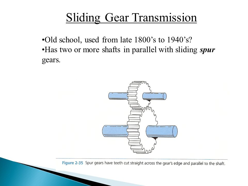 Synchromesh Transmissions Gear changes occur when the selected gear is connected to the output shaft.