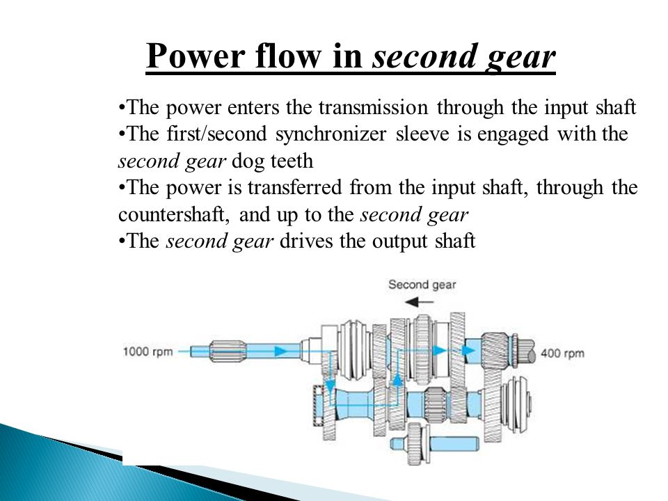 Power flow in second gear The power enters the transmission through the input shaft The first/second synchronizer sleeve is engaged with the second ge