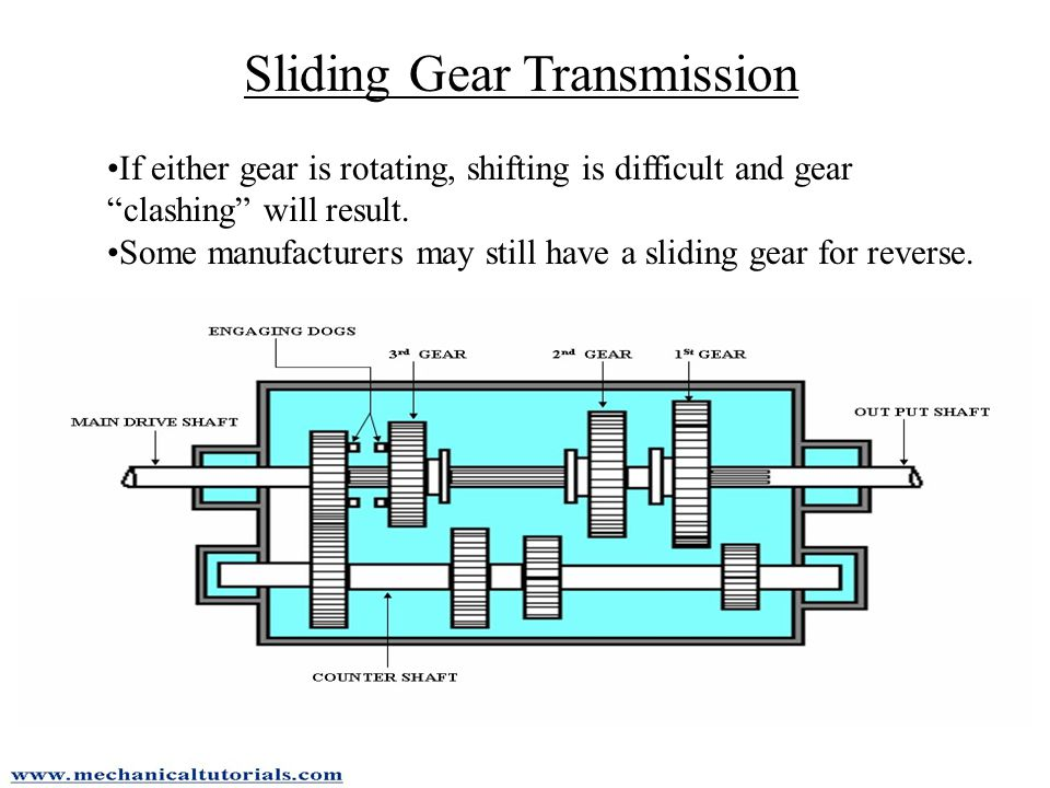 Collar-shift Transmission Has two parallel shafts with gears in constant mesh These collars slide on a hub that is splined to the output shaft, thus transferring power.