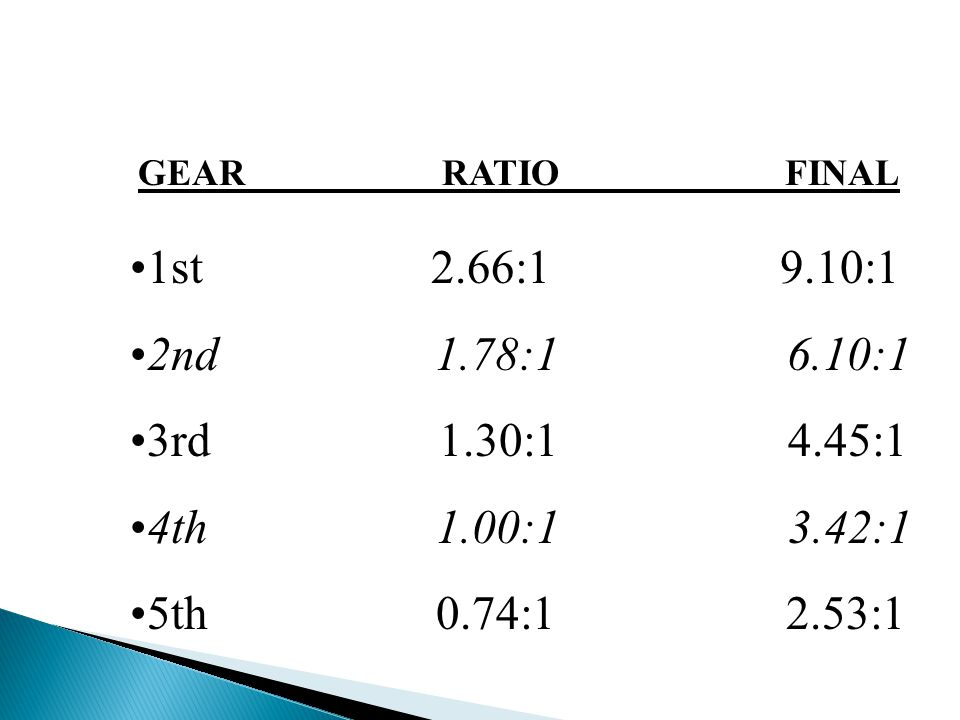 GEAR RATIO FINAL 1st 2.66:1 9.10:1 2nd 1.78:1 6.10:1 3rd 1.30:1 4.45:1 4th 1.00:1 3.42:1 5th 0.74:1 2.53:1