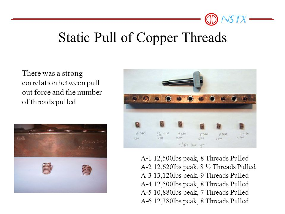 Static Pull of Copper Threads A-1 12,500lbs peak, 8 Threads Pulled A-2 12,620lbs peak, 8 ½ Threads Pulled A-3 13,120lbs peak, 9 Threads Pulled A-4 12,500lbs peak, 8 Threads Pulled A-5 10,880lbs peak, 7 Threads Pulled A-6 12,380lbs peak, 8 Threads Pulled There was a strong correlation between pull out force and the number of threads pulled