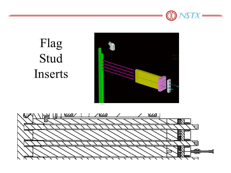 Shear Key Copper Threads, Static and Cyclical Testing, Test Setup