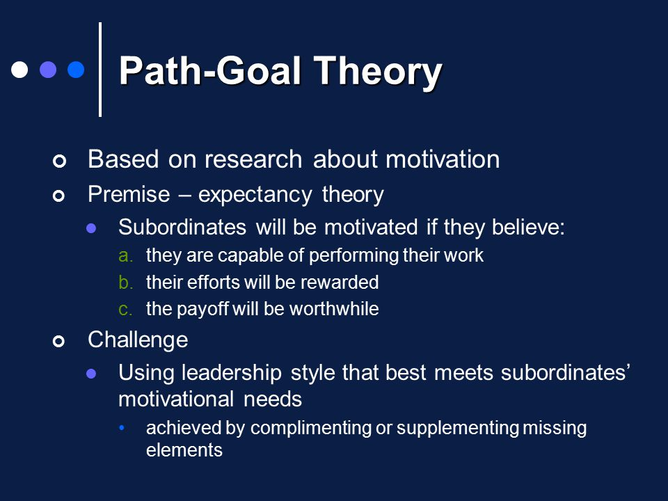Path-Goal Theory Based on research about motivation Premise – expectancy theory Subordinates will be motivated if they believe: a.they are capable of performing their work b.their efforts will be rewarded c.the payoff will be worthwhile Challenge Using leadership style that best meets subordinates' motivational needs achieved by complimenting or supplementing missing elements