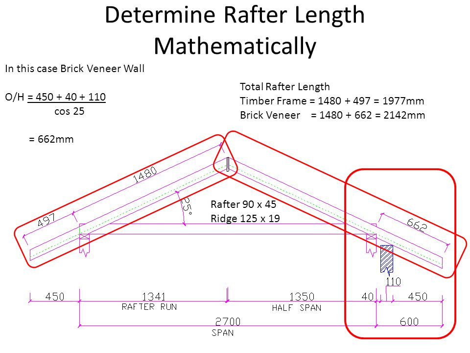 Rafter 90 x 45 Ridge 125 x 19 In this case Brick Veneer Wall O/H = 450 + 40 + 110 cos 25 = 662mm Determine Rafter Length Mathematically Total Rafter L