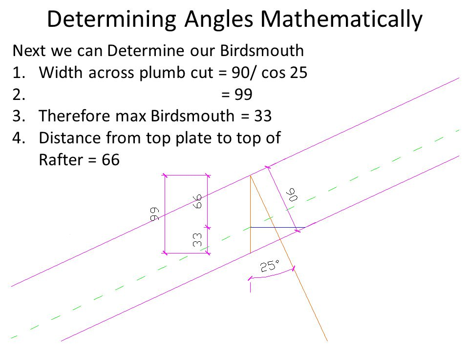 Determining Angles Mathematically Next we can Determine our Birdsmouth 1.Width across plumb cut = 90/ cos 25 2. = 99 3.Therefore max Birdsmouth = 33 4