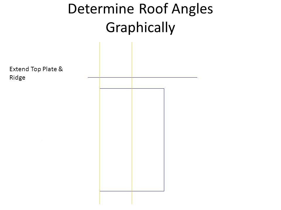 Determine Roof Angles Graphically Extend Top Plate & Ridge