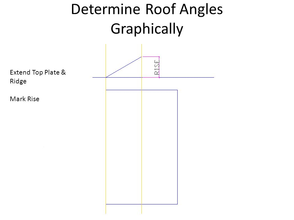 Determine Roof Angles Graphically Extend Top Plate & Ridge Mark Rise