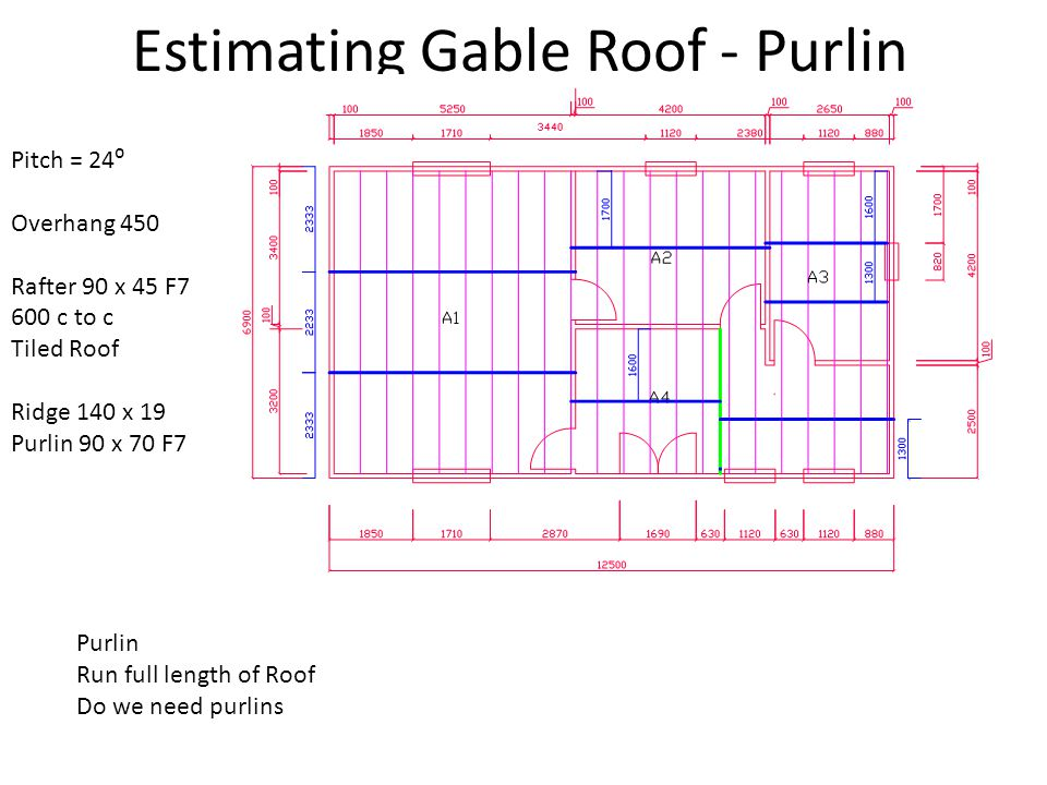 Estimating Gable Roof - Purlin Pitch = 24⁰ Overhang 450 Rafter 90 x 45 F7 600 c to c Tiled Roof Ridge 140 x 19 Purlin 90 x 70 F7 Purlin Run full lengt