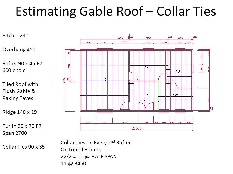 Estimating Gable Roof – Collar Ties Pitch = 24⁰ Overhang 450 Rafter 90 x 45 F7 600 c to c Tiled Roof with Flush Gable & Raking Eaves Ridge 140 x 19 Pu