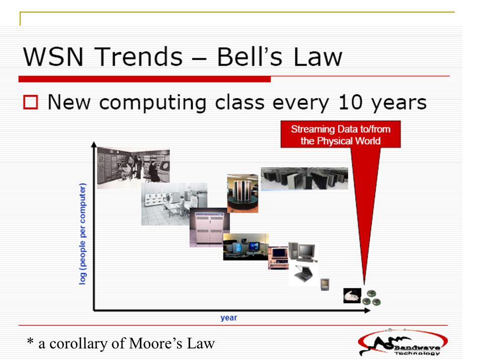 * a corollary of Moore's Law