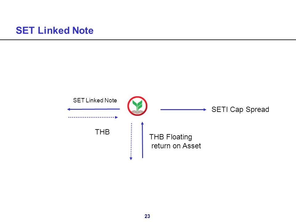 23 SET Linked Note THB THB Floating return on Asset SETI Cap Spread