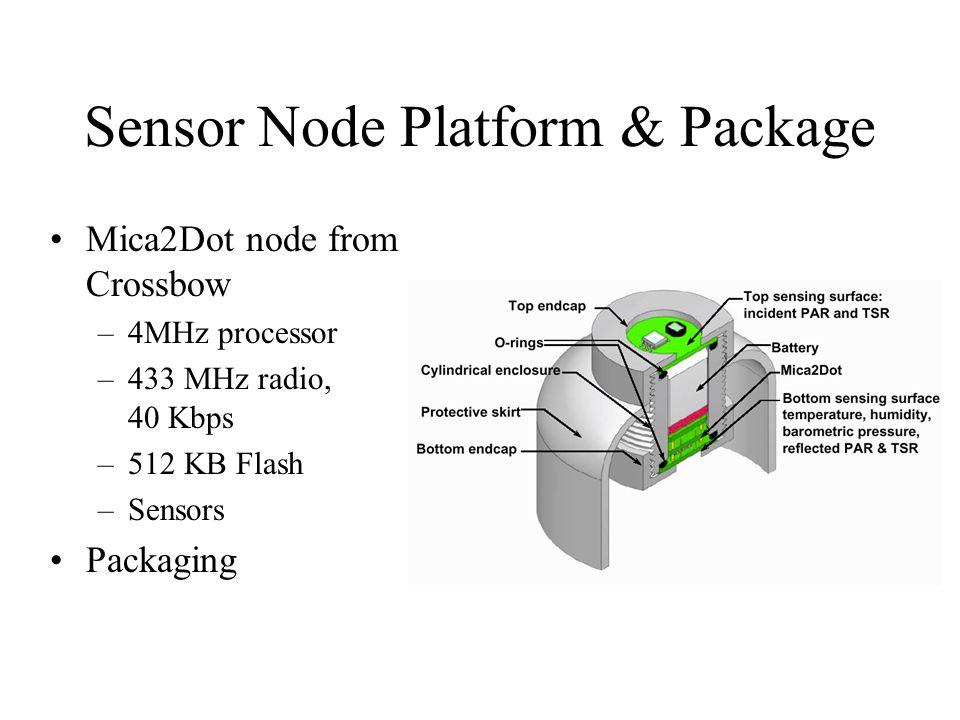 Sensor Node Platform & Package Mica2Dot node from Crossbow –4MHz processor –433 MHz radio, 40 Kbps –512 KB Flash –Sensors Packaging