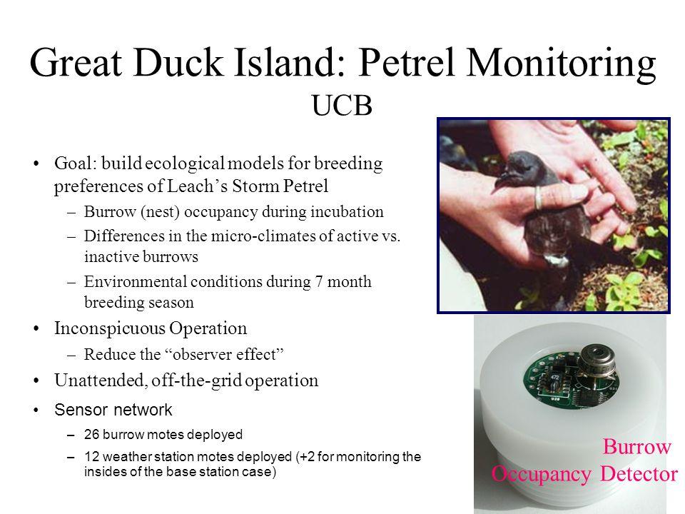 TurtleNet (Corner, Umass) Wetness is a measure of current in the water sensor.