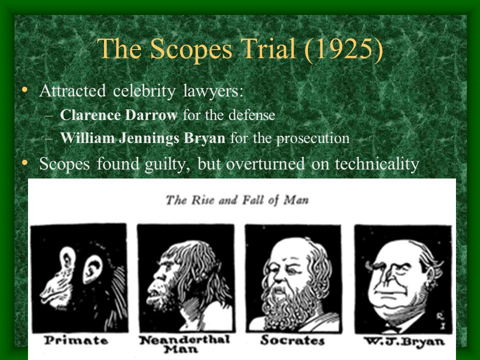 The Scopes Trial (1925) Attracted celebrity lawyers: –Clarence Darrow for the defense –William Jennings Bryan for the prosecution Scopes found guilty,
