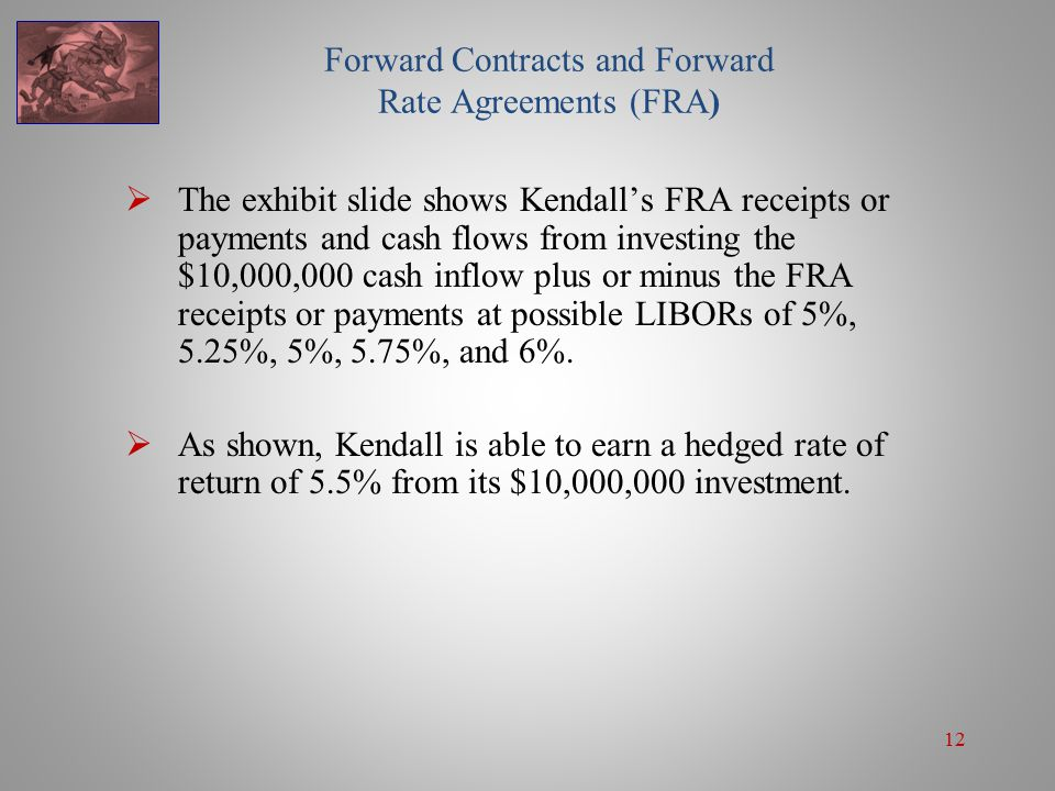 12 Forward Contracts and Forward Rate Agreements (FRA)  The exhibit slide shows Kendall's FRA receipts or payments and cash flows from investing the
