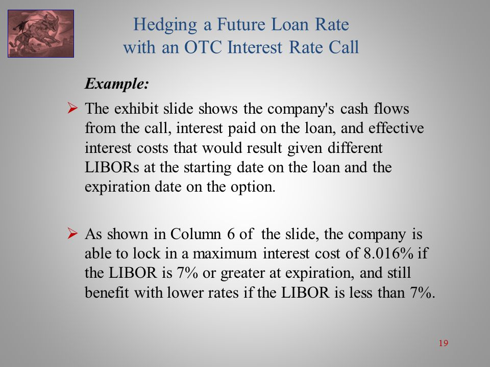 19 Hedging a Future Loan Rate with an OTC Interest Rate Call Example:  The exhibit slide shows the company's cash flows from the call, interest paid