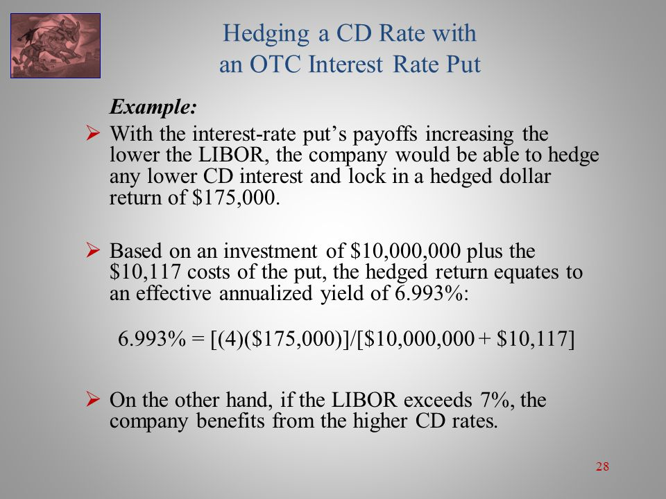 28 Hedging a CD Rate with an OTC Interest Rate Put Example:  With the interest-rate put's payoffs increasing the lower the LIBOR, the company would b