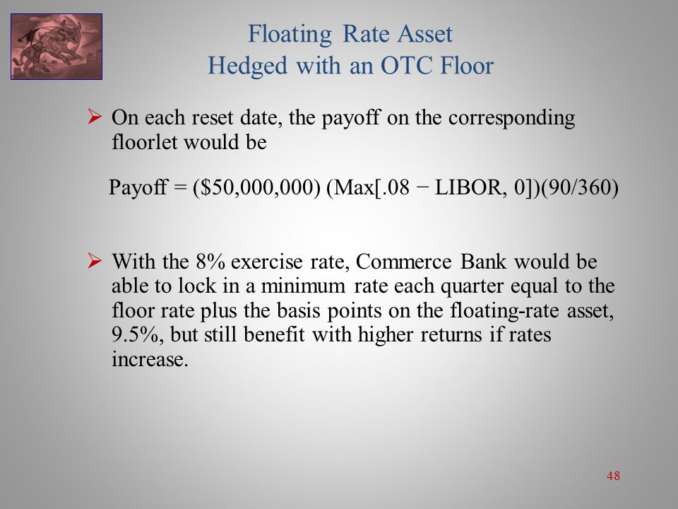 48 Floating Rate Asset Hedged with an OTC Floor  On each reset date, the payoff on the corresponding floorlet would be  With the 8% exercise rate, C