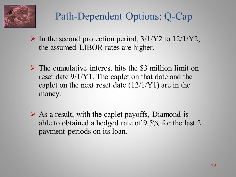 79 Path-Dependent Options: Q-Cap  In the second protection period, 3/1/Y2 to 12/1/Y2, the assumed LIBOR rates are higher.  The cumulative interest h