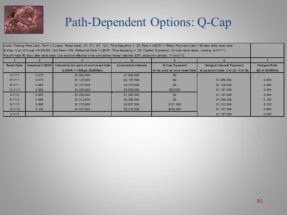 80 Path-Dependent Options: Q-Cap