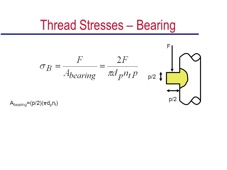 Thread Stresses – Bearing p/2 F A bearing =(p/2)(  d p n t )