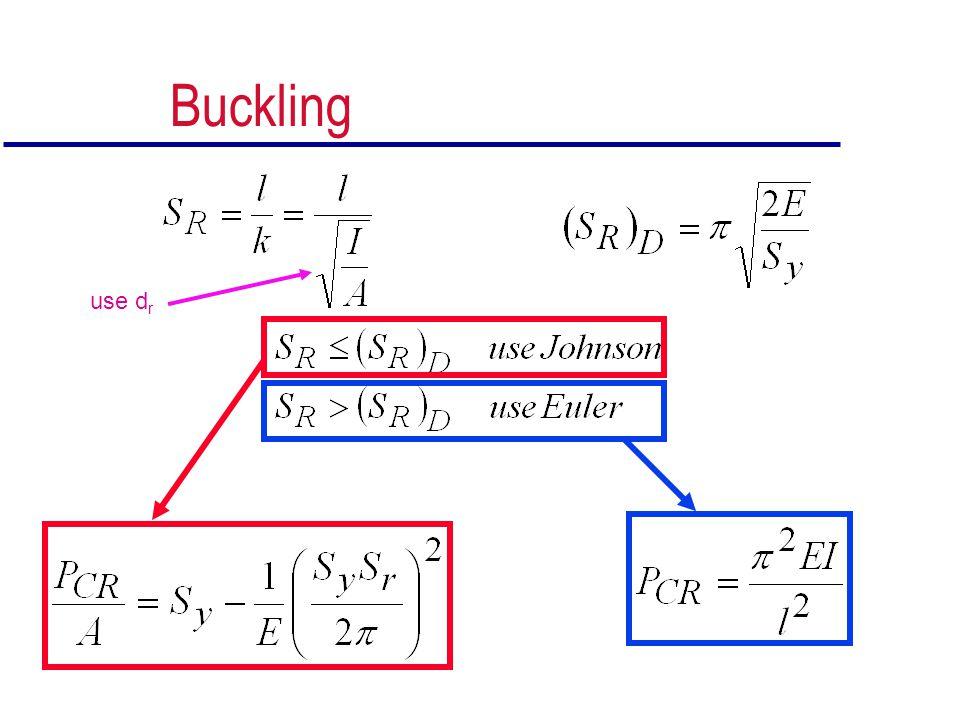 Buckling use d r