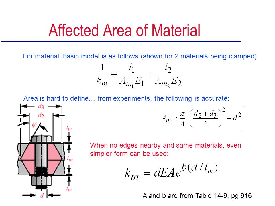 Affected Area of Material For material, basic model is as follows (shown for 2 materials being clamped) Area is hard to define… from experiments, the