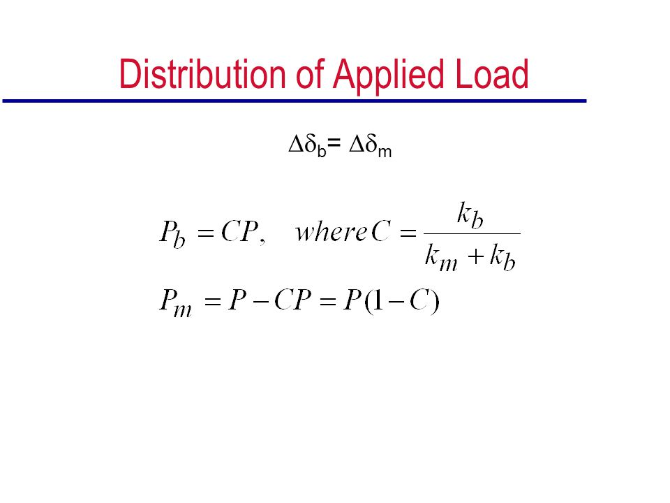 Distribution of Applied Load  b =  m