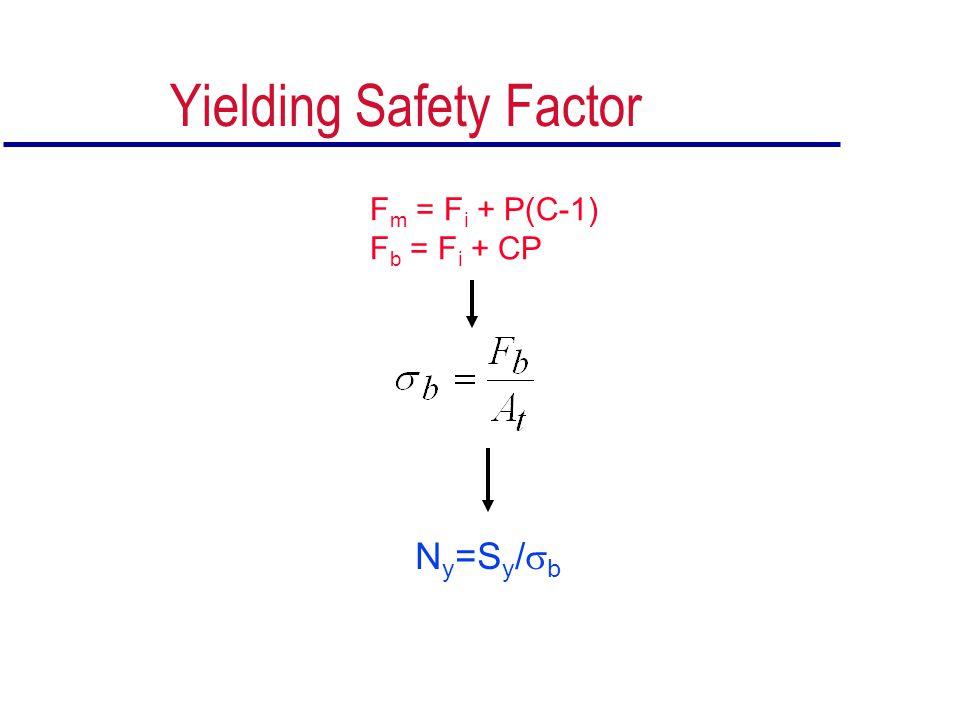 Yielding Safety Factor F m = F i + P(C-1) F b = F i + CP N y =S y /  b