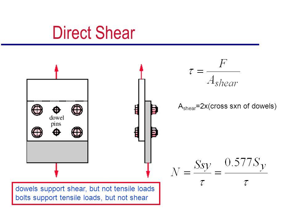Direct Shear dowels support shear, but not tensile loads bolts support tensile loads, but not shear A shear =2x(cross sxn of dowels)