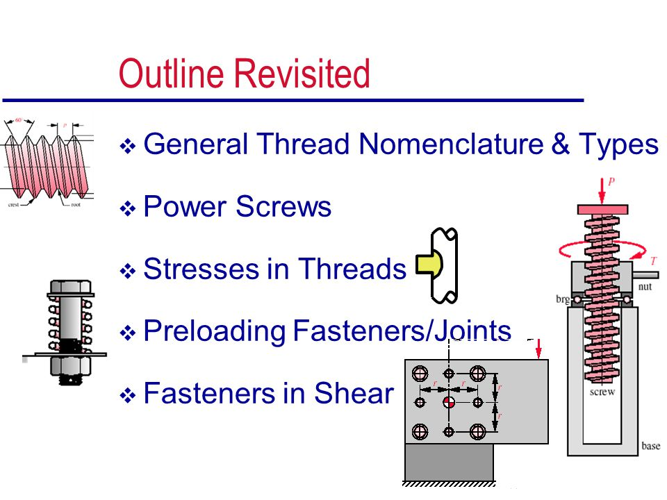 Outline Revisited  General Thread Nomenclature & Types  Power Screws  Stresses in Threads  Preloading Fasteners/Joints  Fasteners in Shear