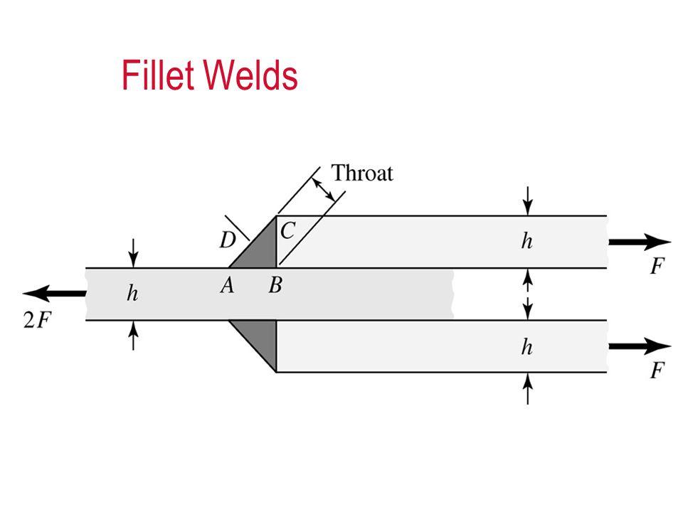 Fillet Welds