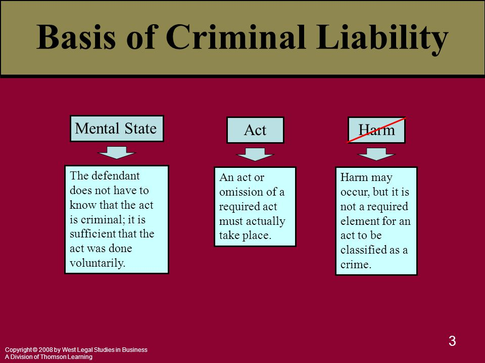 Copyright © 2008 by West Legal Studies in Business A Division of Thomson Learning 4 Responsibility for Criminal Acts What happens when 'innocent' person is charged with a crime.