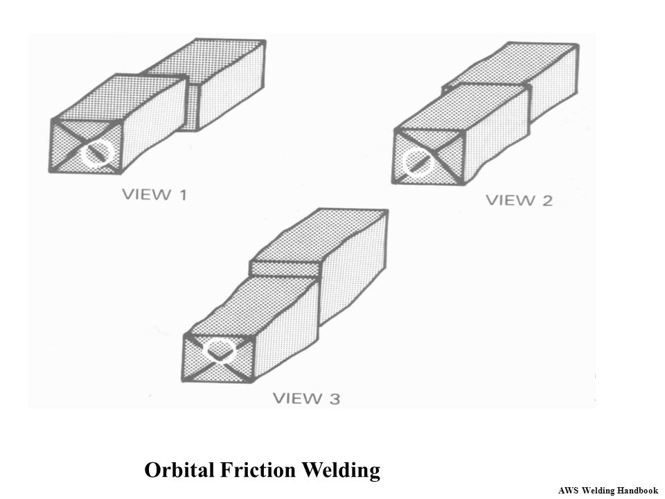 AWS Welding Handbook Orbital Friction Welding