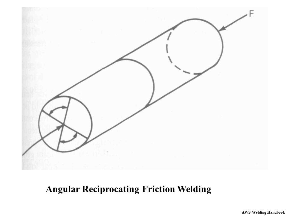 AWS Welding Handbook Angular Reciprocating Friction Welding