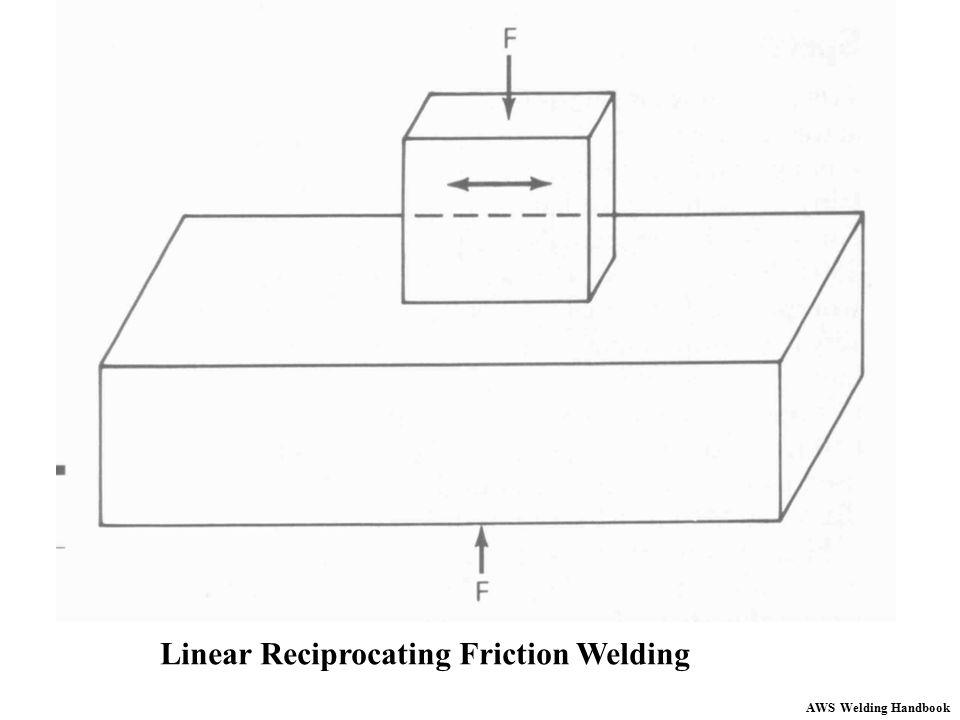 AWS Welding Handbook Linear Reciprocating Friction Welding