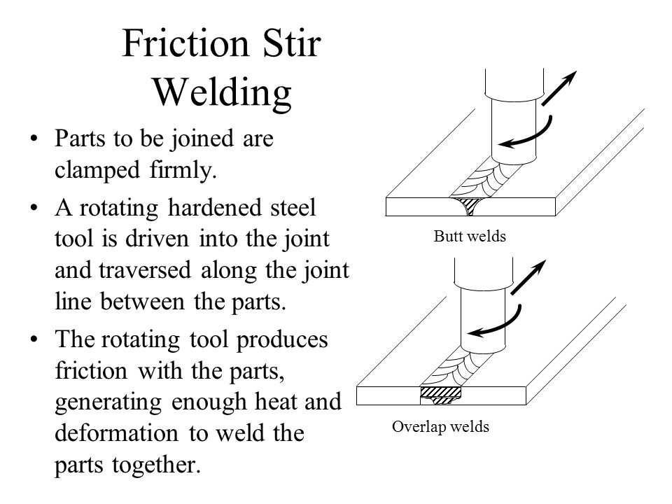 Friction Stir Welding Parts to be joined are clamped firmly. A rotating hardened steel tool is driven into the joint and traversed along the joint lin